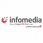 Jobs at PT. Infomedia